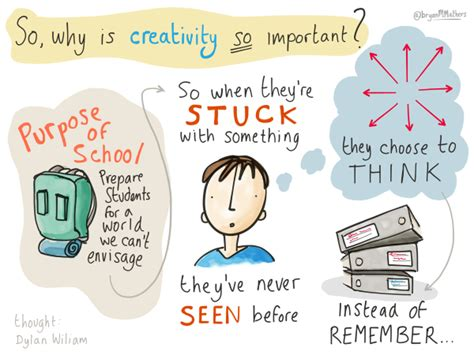 """MindShift on Twitter: """"Why #creativity is so important in"""