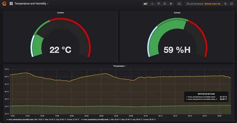 Monitoring Temperature and Humidity Using InfluxDb and